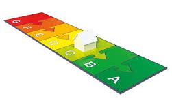 Vereenvoudigd energielabel niet meer aan te vragen